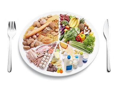Продукты которые помогают похудеть